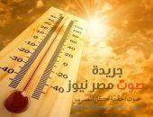 تعرف علي حالة الطقس اليوم الجمعه 21-6-2019 | صوت مصر نيوز