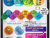 مجلس الوزراء ينشر أهم المعلومات الخاصة بامتحان مايو لطلاب أولى ثانوي | صوت مصر نيوز