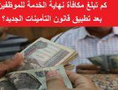 كم تبلغ مكافأة نهاية الخدمة للموظفين بعد تطبيق قانون التأمينات الجديد | صوت مصر نيوز