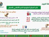 """""""تخصيص 13 مجزراً ونقطة ذبيح مجاناً بمختلف مراكز الفيوم للتيسير على المواطنين صوت مصر نيوز"""
